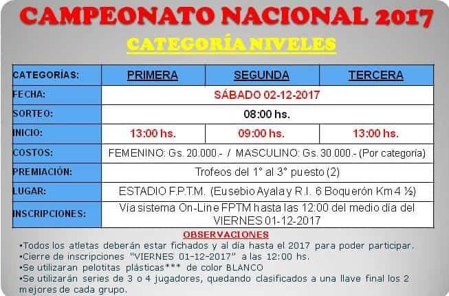 CAMPEONATO NACIONAL 2017 - NIVELES 123