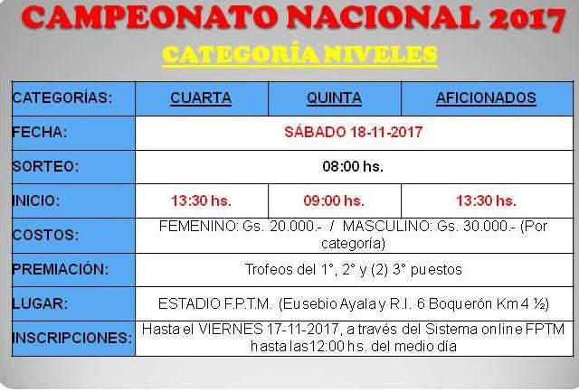 CAMPEONATO NACIONAL 2017- NIVELES